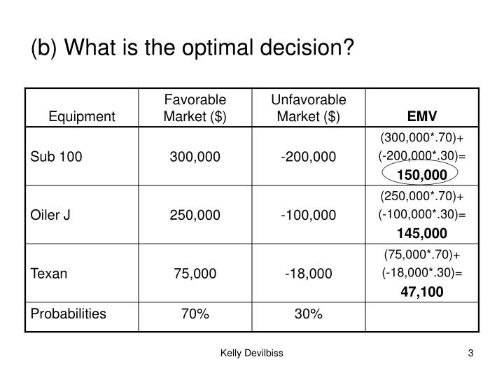 B what is the optimal decision