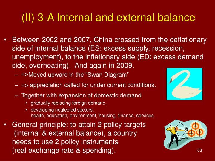 (II) 3-A Internal and external