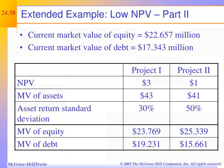 Extended Example: Low NPV – Part II