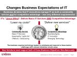 changes business expectations of it