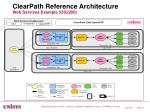 clearpath reference architecture web services example os2200