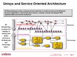 unisys and service oriented architecture