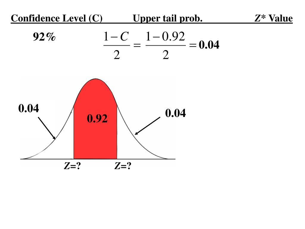 Confidence Level (C)Upper tail prob.
