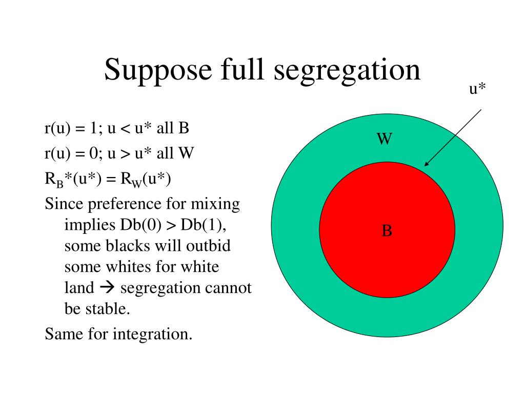 Suppose full segregation