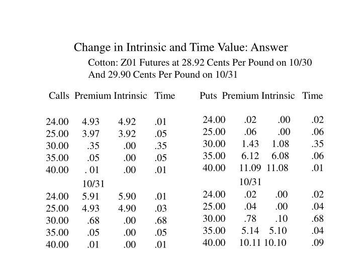 Change in Intrinsic and Time Value: Answer