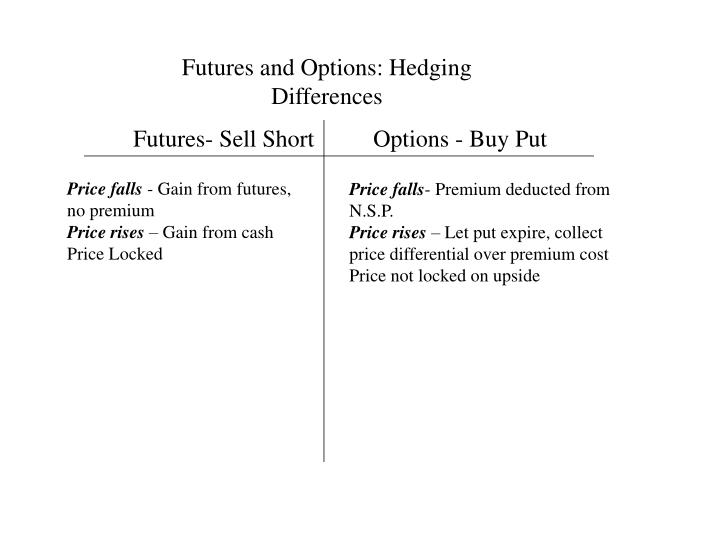 Futures and Options: Hedging Differences