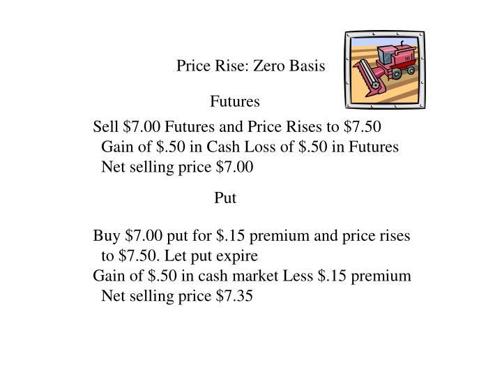 Price Rise: Zero Basis