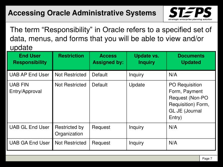 Accessing Oracle Administrative Systems
