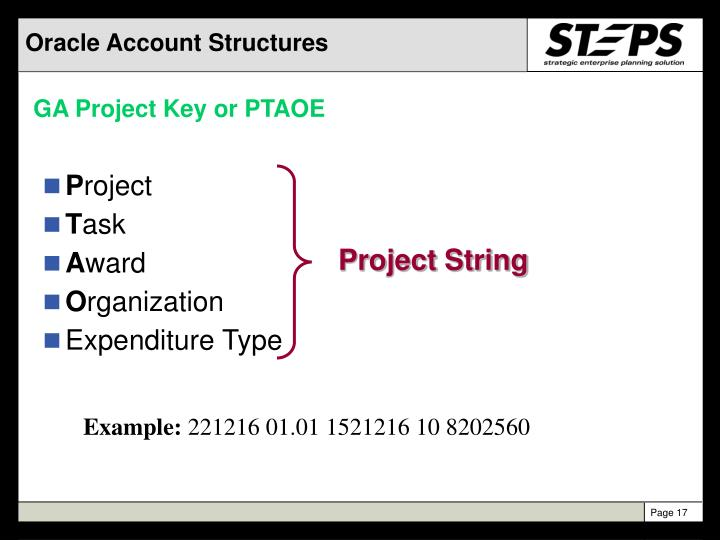 Project String