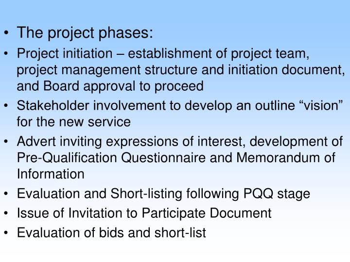 The project phases: