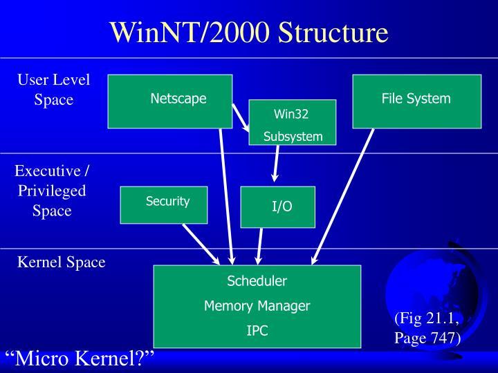 WinNT/2000 Structure