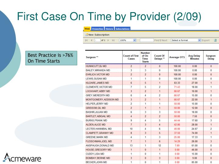 First Case On Time by Provider (2/09)