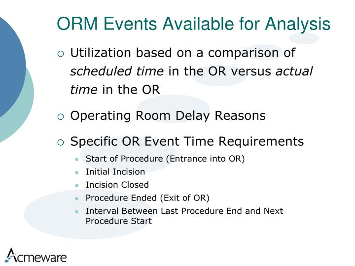 ORM Events Available for Analysis