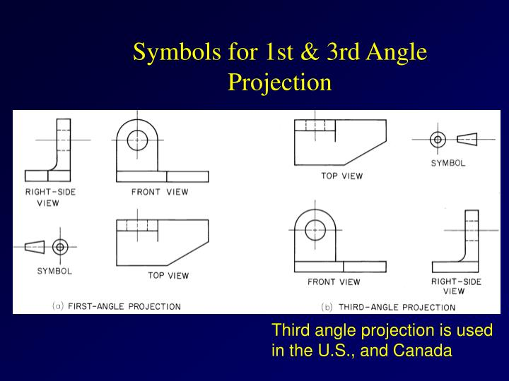 Ppt Orthographic Projection Multi View Drawing Powerpoint