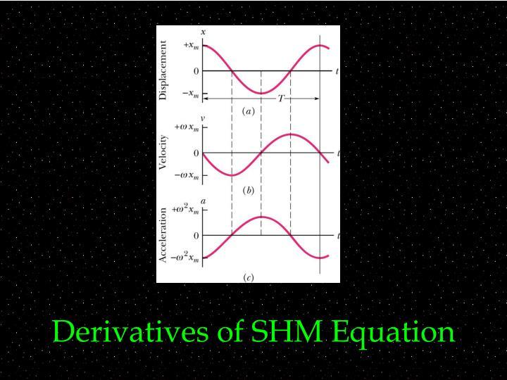 Derivatives of SHM Equation