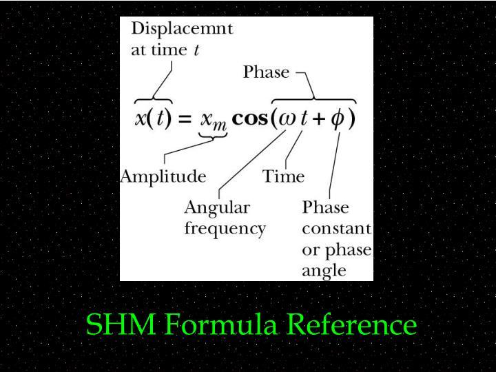 SHM Formula Reference