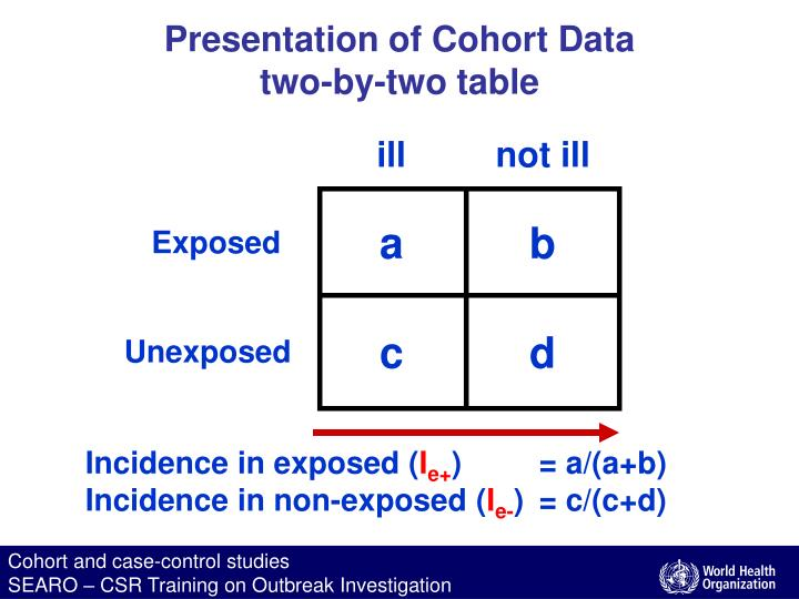 PPT – Cohort study PowerPoint presentation | free to ...