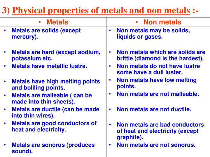 physical chemical porperties of two metals essay The chemical properties of metals and non-metals are that they participate in chemical reactions with other elements in the periodic table there are dozens of metals and non-metals and each one has their own chemical properties.