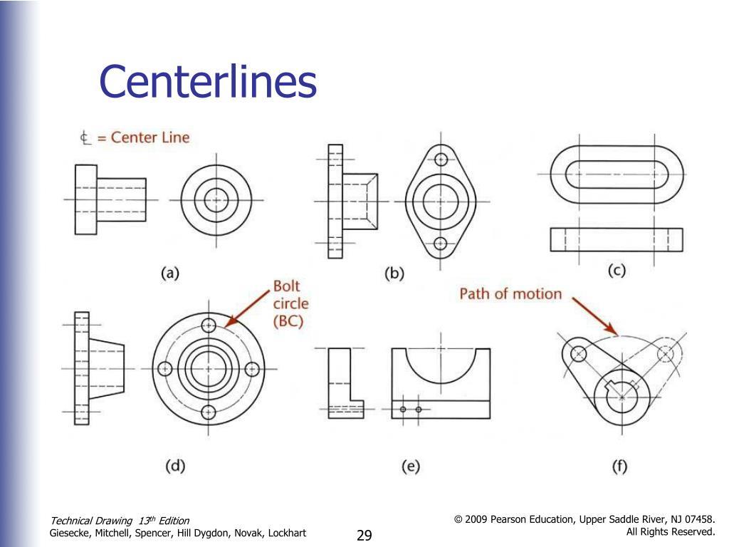 Centerlines