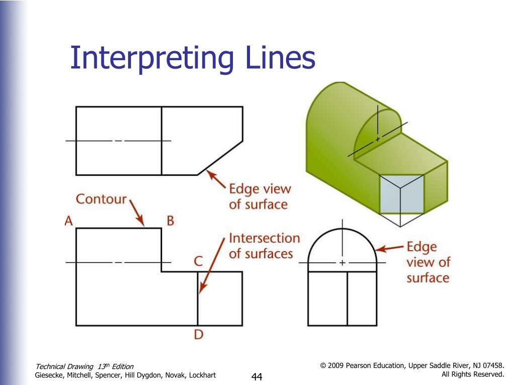 Interpreting Lines