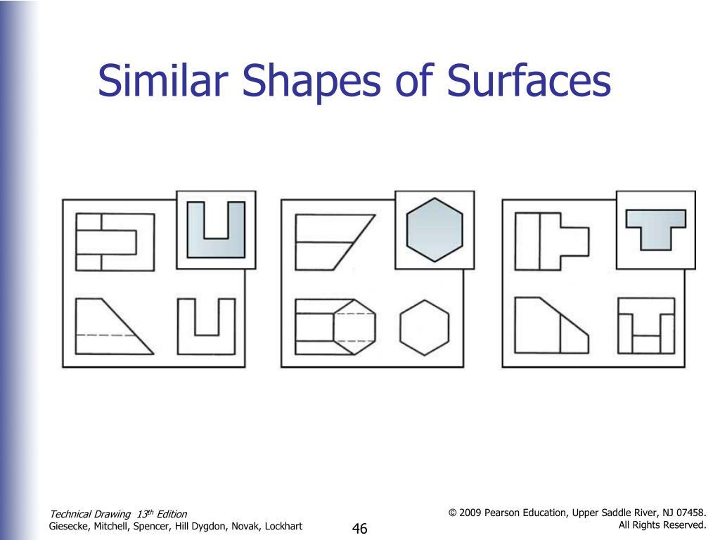 Similar Shapes of Surfaces