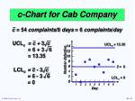 c chart for cab company