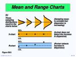 mean and range charts1