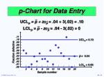 p chart for data entry1