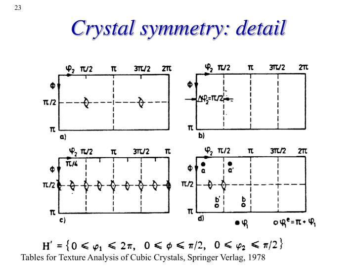 Crystal symmetry: detail
