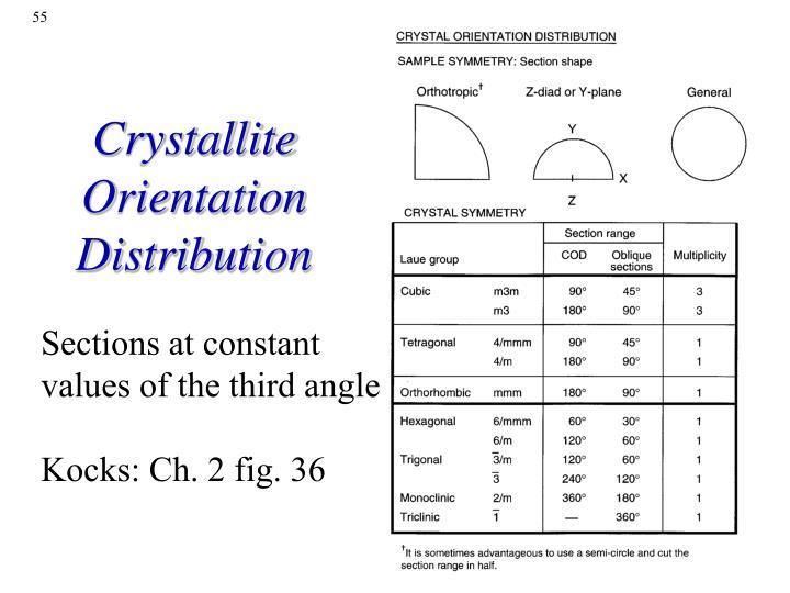 Crystallite Orientation Distribution