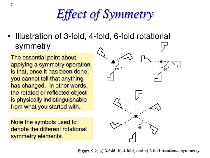Effect of Symmetry