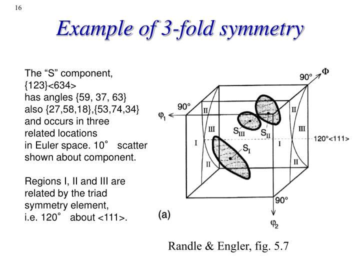 Example of 3-fold symmetry