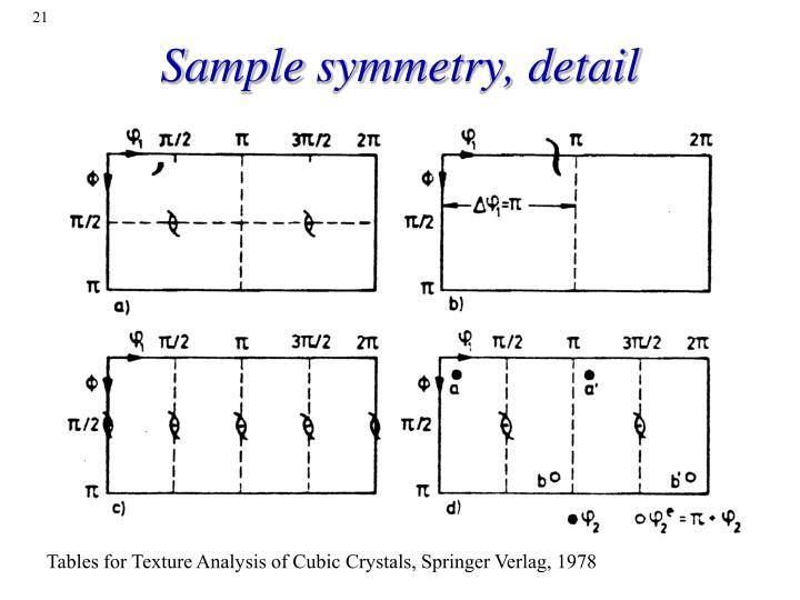 Sample symmetry, detail