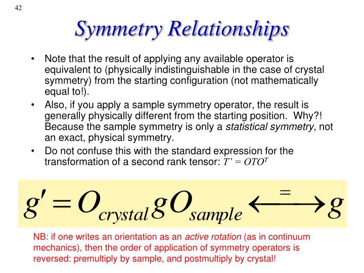 Symmetry Relationships