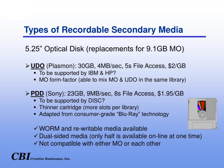 Types of Recordable Secondary Media