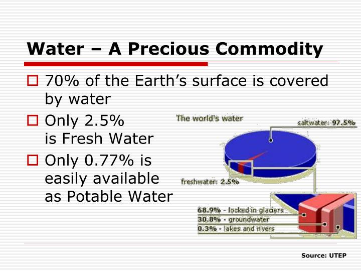 Water a precious commodity