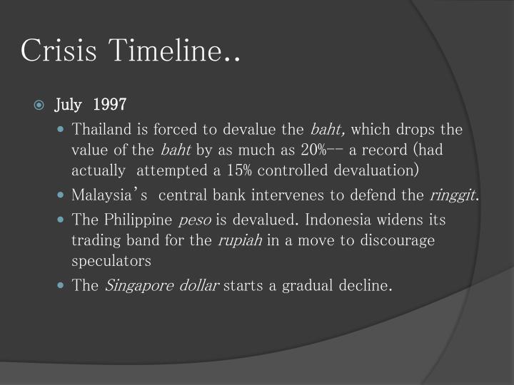 Crisis Timeline..