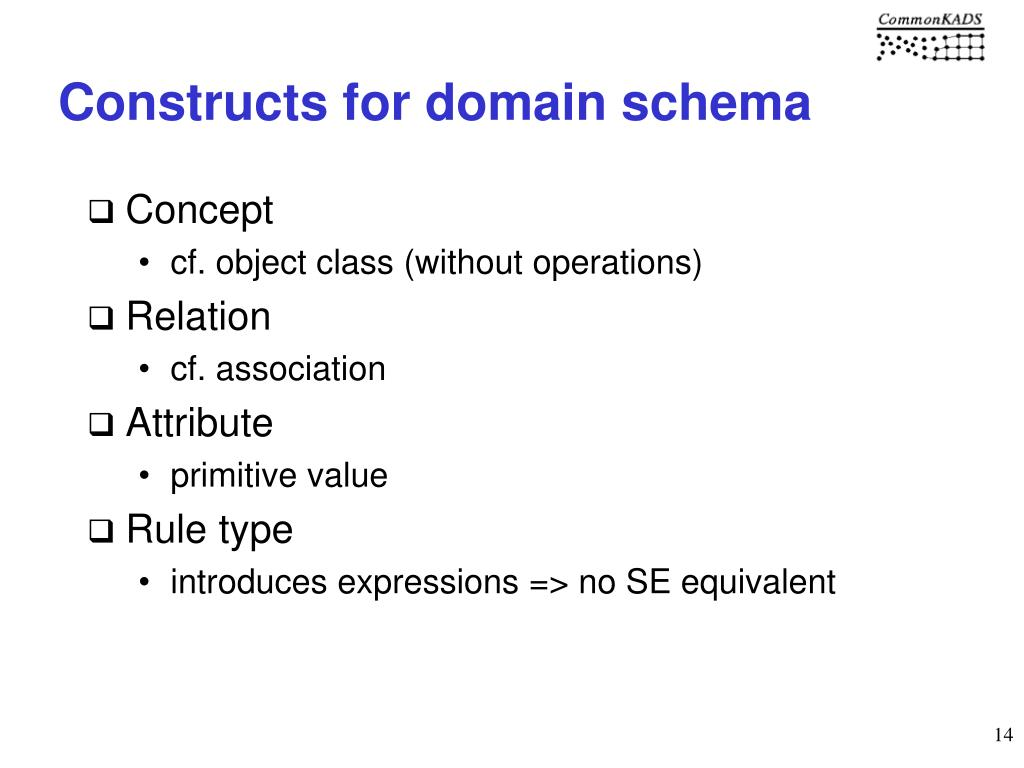 Constructs for domain schema