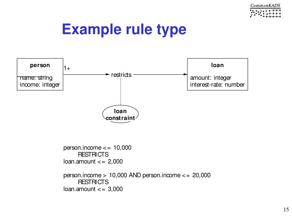 Example rule type
