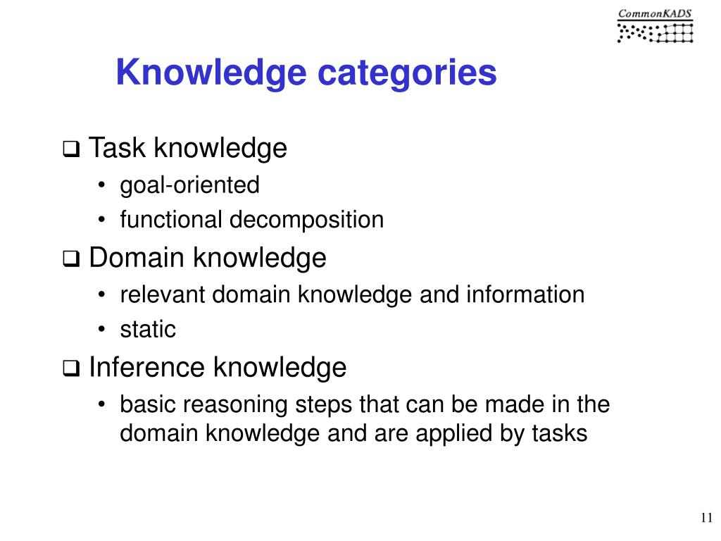 Knowledge categories