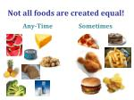 not all foods are created equal