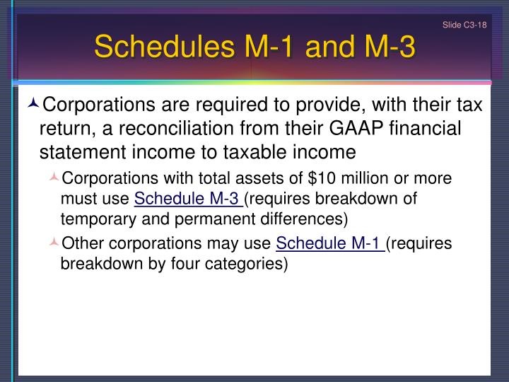 Schedules M-1 and M-3