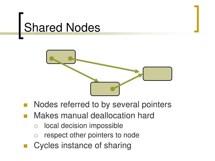 Shared Nodes