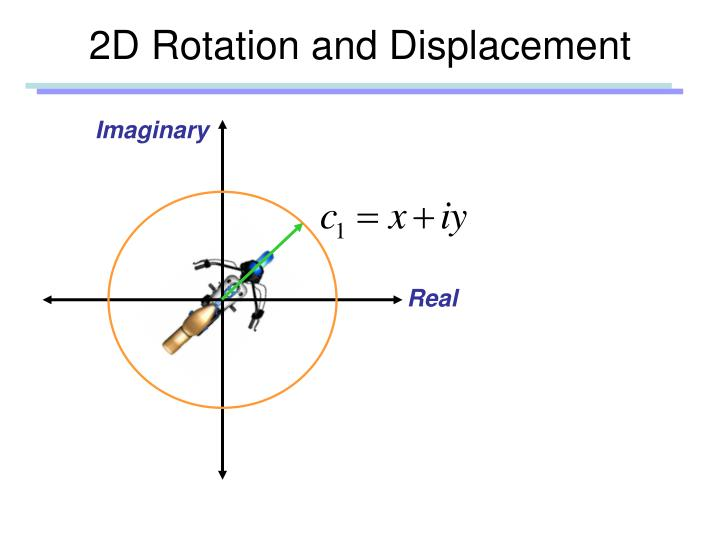 2D Rotation and Displacement