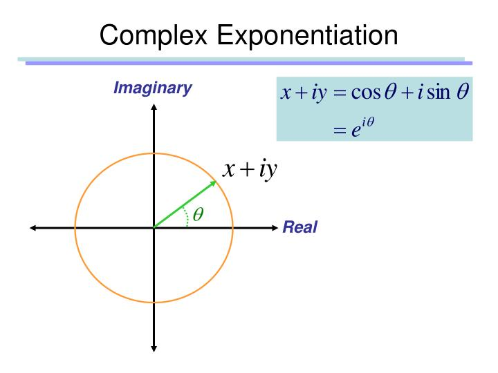 Complex Exponentiation