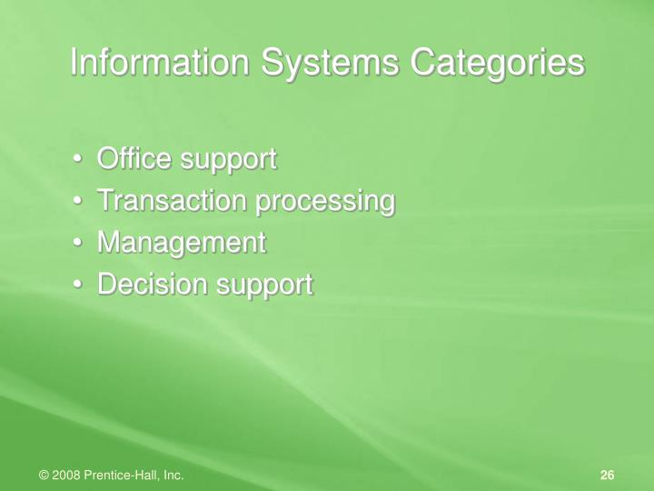 Information Systems Categories