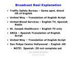 broadcast reel explanation