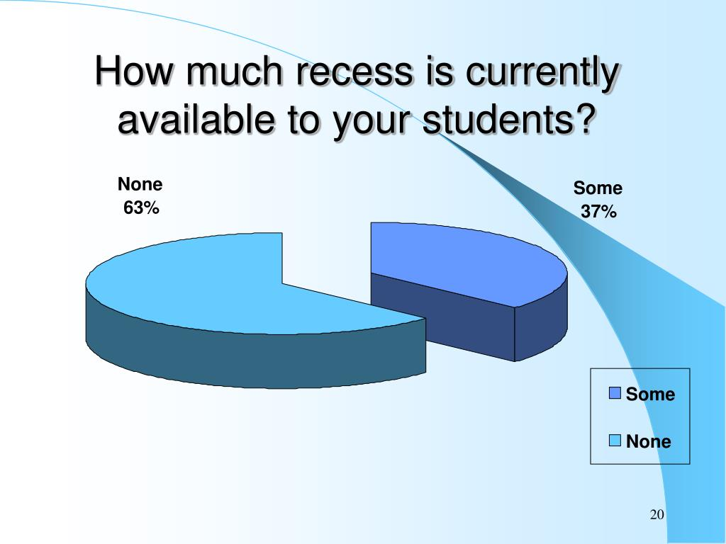 How much recess is currently available to your students?