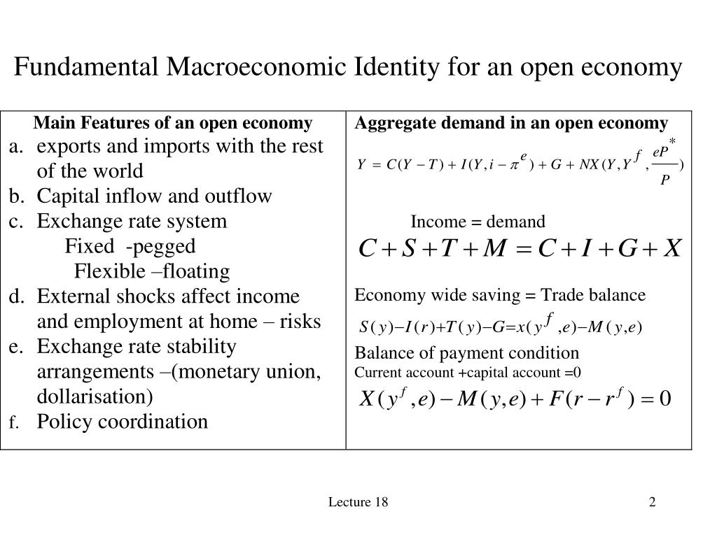 Fundamental Macroeconomic Identity for an open economy