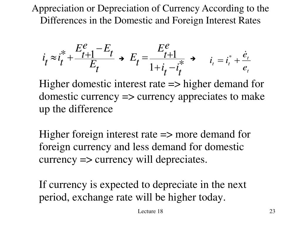 Appreciation or Depreciation of Currency According to the Differences in the Domestic and Foreign Interest Rates